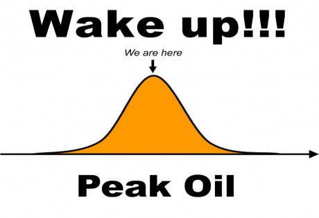 panic_peak_oil